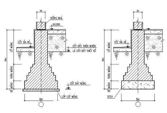 Bản vẽ mô phỏng bóng băng nhà phố 3 tầng
