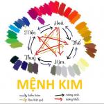Mệnh Kim sơn nhà màu gì? Chọn màu hợp phong thủy