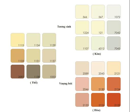 Mệnh Thổ sơn nhà màu gì hợp nhất?