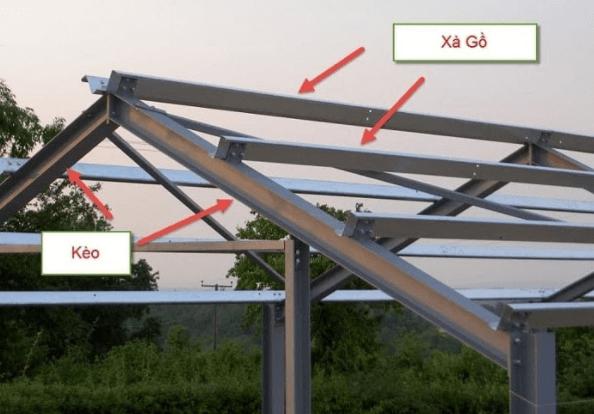 Xà gồ ứng dụng phổ biến trong xây dựng