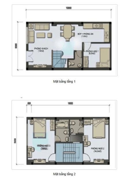 Bản thiết kế nhà 2 tầng 50m2 mái thái